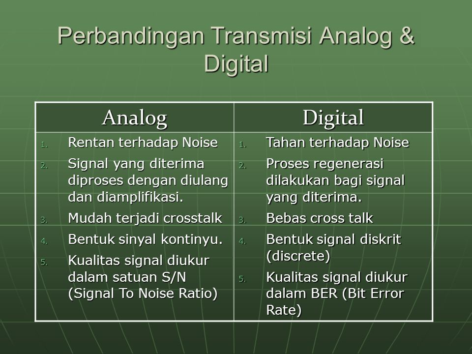 Perbandingan Transmisi Analog & Digital AnalogDigital 1.