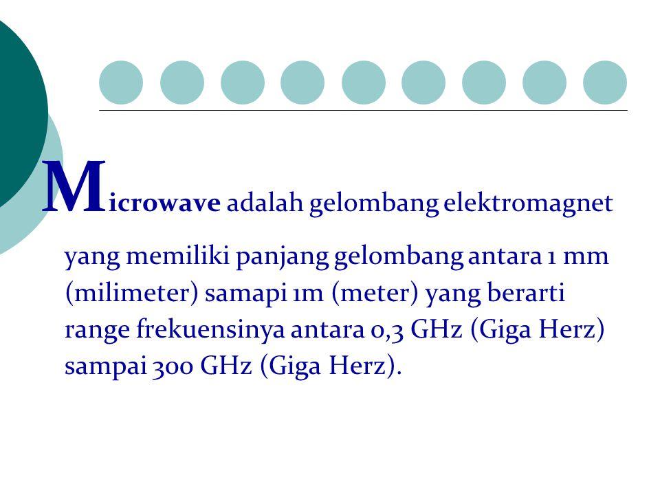 M icrowave adalah gelombang elektromagnet yang memiliki panjang gelombang antara 1 mm (milimeter) samapi 1m (meter) yang berarti range frekuensinya an
