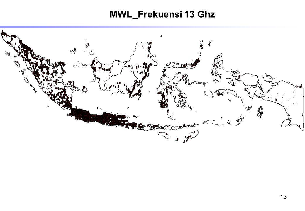 MWL_Frekuensi 13 Ghz 13