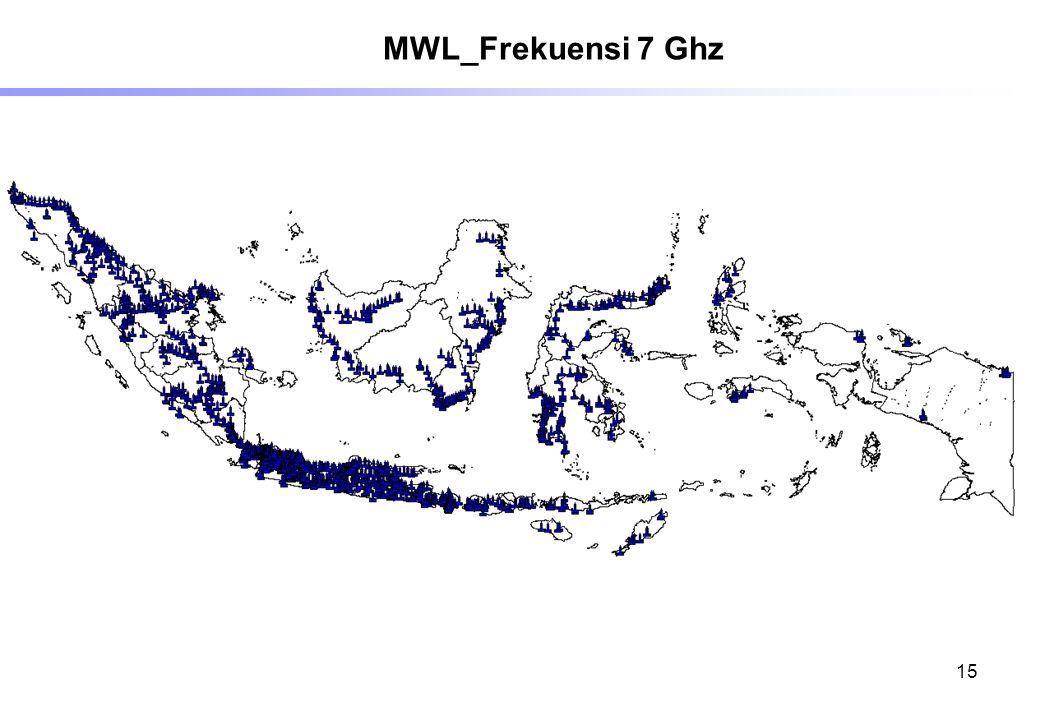 MWL_Frekuensi 7 Ghz 15