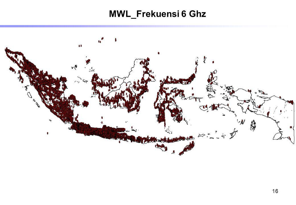 MWL_Frekuensi 6 Ghz 16