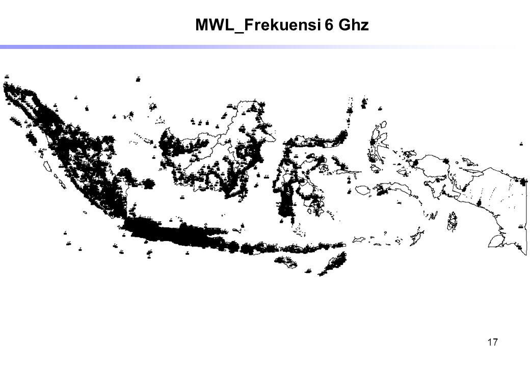 MWL_Frekuensi 6 Ghz 17