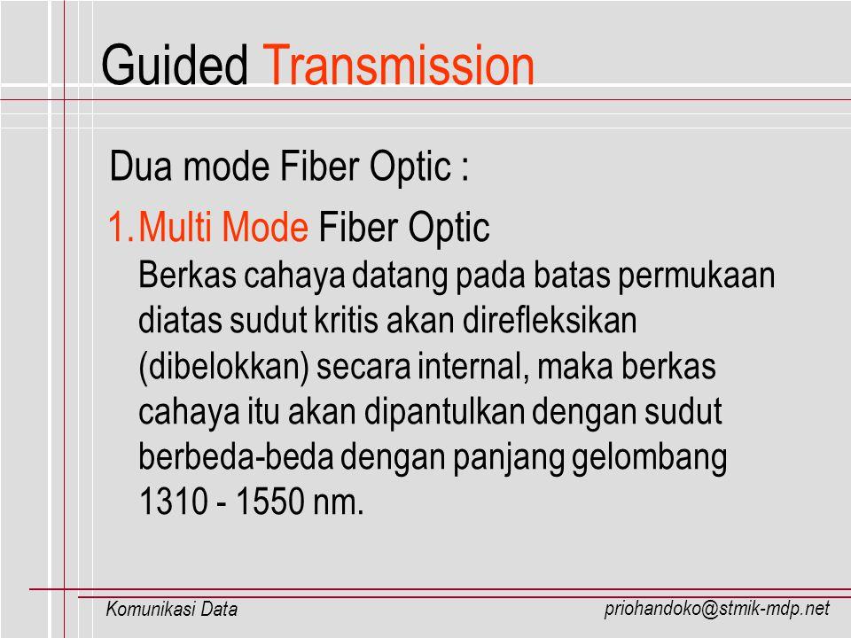 priohandoko@stmik-mdp.net Komunikasi Data 1.Multi Mode Fiber Optic Berkas cahaya datang pada batas permukaan diatas sudut kritis akan direfleksikan (d