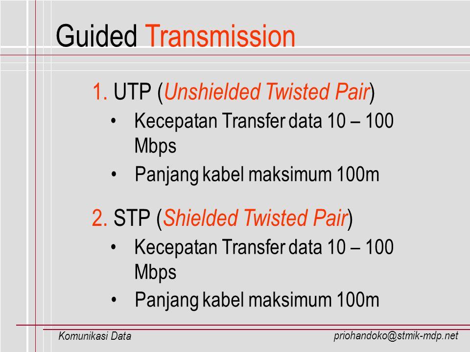 priohandoko@stmik-mdp.net Komunikasi Data UTP dan STP distandarkan berdasarkan tingkatan dan kategori : Tingkatan Kecepatan Contoh Penggunaan Cat.1 AnalogSistem Telepon Cat.2 4 MbpsDigicard Cat.3 10 MbpsTelepon Digital (ISDN) Cat.4 16 MbpsToken Ring Cat.5 100 MbpsFast Ethernet Cat.6 300 MbpsATM Guided Transmission