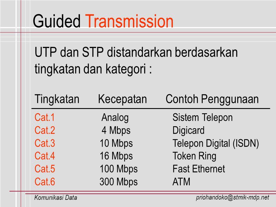 priohandoko@stmik-mdp.net Komunikasi Data UTP dan STP distandarkan berdasarkan tingkatan dan kategori : Tingkatan Kecepatan Contoh Penggunaan Cat.1 An