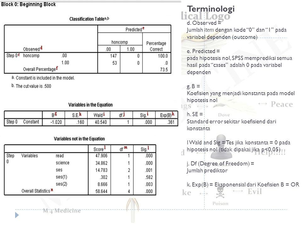 """Terminologi d. Observed = Jumlah item dengan kode """"0"""" dan """"1"""" pada variabel dependen (outcome) e. Predicted = pada hipotesis nol, SPSS memprediksi sem"""