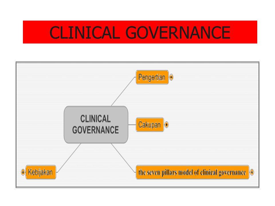 lilywi33 STANDARDS OF CLINICAL QUALITY Clinical Practice Guidelines and Protocols: Perincian langkah-langkah yg digunakan oleh praktisi asuhan kesehatan sbg.