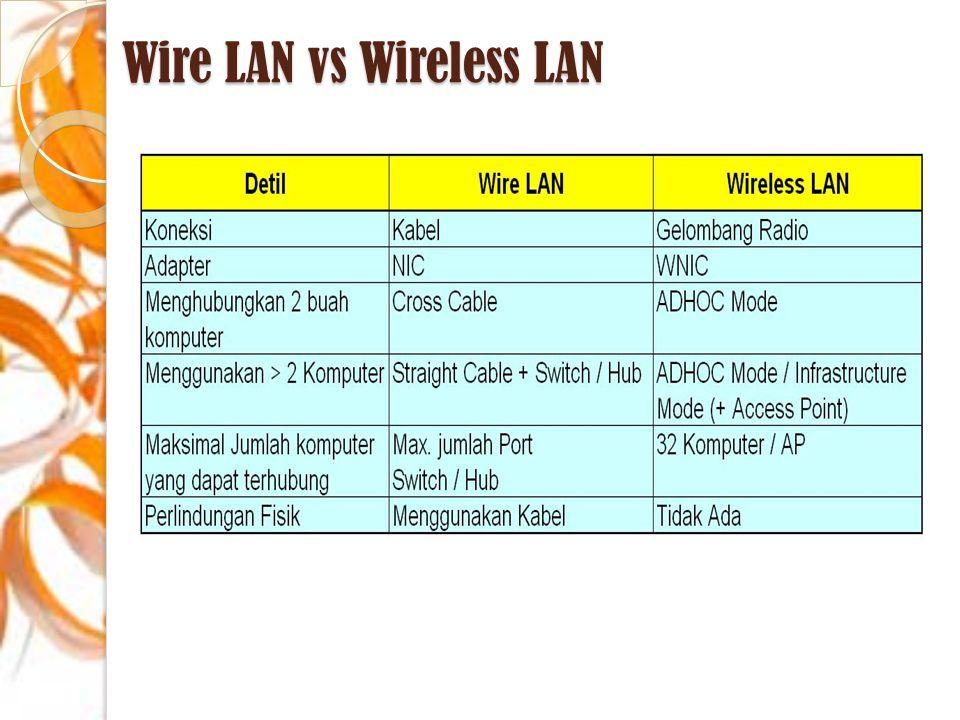 Wireless Protocol Standard (802.11x) Standard Wireless LAN dari IEEE 802.11, terdiri dari : o 802.11a o Frekuensi : 5.15 - 5.35 GHz to 5.725 - 5.825 GHz o Kecepatan : 54 Mbps o 802.11b o Frekuensi : 2.4000 GHz to 2.2835 GHz o Kecepatan : 11 Mbps o 802.11g o Frekuensi : 2.4 GHz o Kecepatan : 54 Mbps