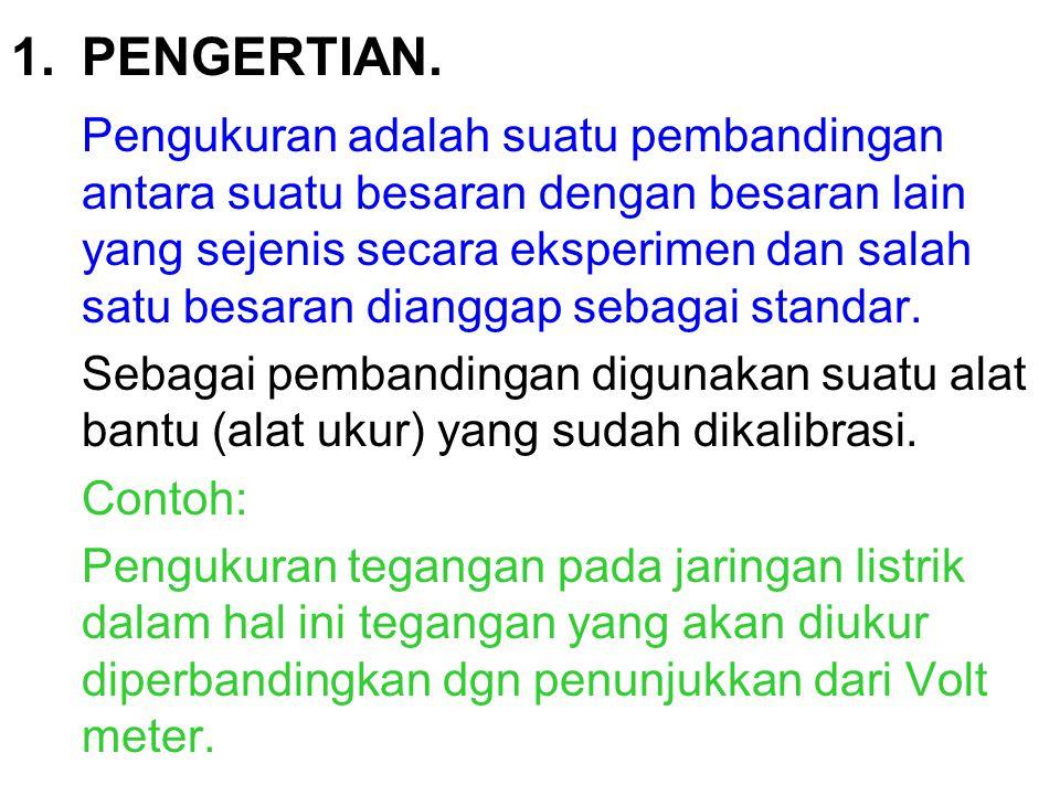1.PENGERTIAN.