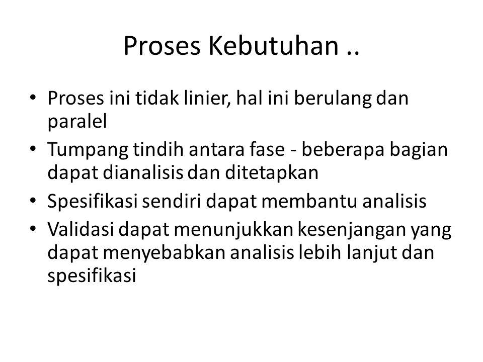 Proses Kebutuhan..