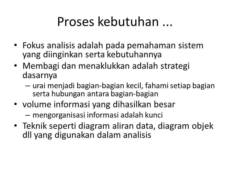 Proses kebutuhan... Fokus analisis adalah pada pemahaman sistem yang diinginkan serta kebutuhannya Membagi dan menaklukkan adalah strategi dasarnya –