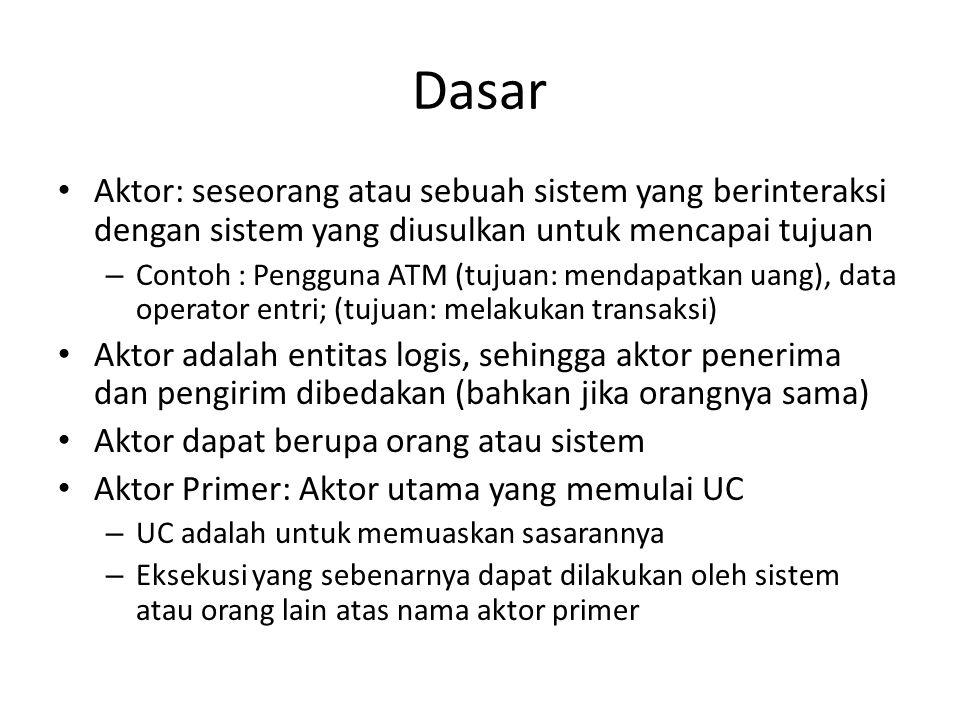 Dasar Aktor: seseorang atau sebuah sistem yang berinteraksi dengan sistem yang diusulkan untuk mencapai tujuan – Contoh : Pengguna ATM (tujuan: mendapatkan uang), data operator entri; (tujuan: melakukan transaksi) Aktor adalah entitas logis, sehingga aktor penerima dan pengirim dibedakan (bahkan jika orangnya sama) Aktor dapat berupa orang atau sistem Aktor Primer: Aktor utama yang memulai UC – UC adalah untuk memuaskan sasarannya – Eksekusi yang sebenarnya dapat dilakukan oleh sistem atau orang lain atas nama aktor primer