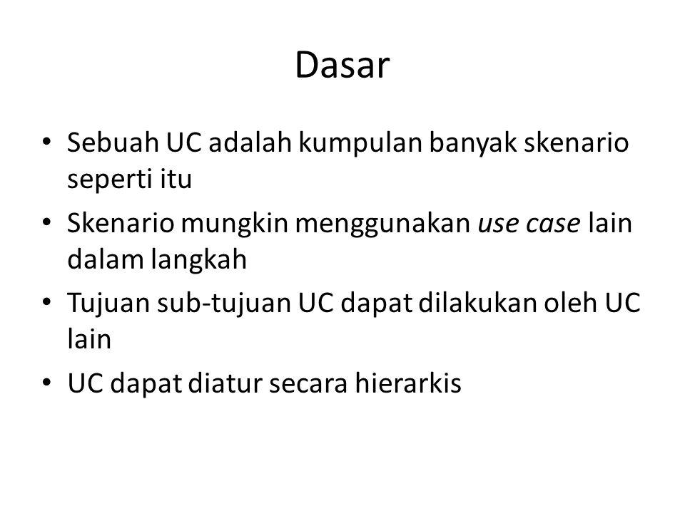 Dasar Sebuah UC adalah kumpulan banyak skenario seperti itu Skenario mungkin menggunakan use case lain dalam langkah Tujuan sub-tujuan UC dapat dilakukan oleh UC lain UC dapat diatur secara hierarkis