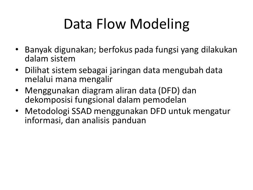 Data Flow Modeling Banyak digunakan; berfokus pada fungsi yang dilakukan dalam sistem Dilihat sistem sebagai jaringan data mengubah data melalui mana mengalir Menggunakan diagram aliran data (DFD) dan dekomposisi fungsional dalam pemodelan Metodologi SSAD menggunakan DFD untuk mengatur informasi, dan analisis panduan