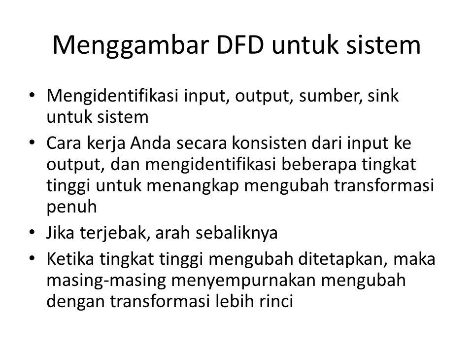 Menggambar DFD untuk sistem Mengidentifikasi input, output, sumber, sink untuk sistem Cara kerja Anda secara konsisten dari input ke output, dan mengidentifikasi beberapa tingkat tinggi untuk menangkap mengubah transformasi penuh Jika terjebak, arah sebaliknya Ketika tingkat tinggi mengubah ditetapkan, maka masing-masing menyempurnakan mengubah dengan transformasi lebih rinci