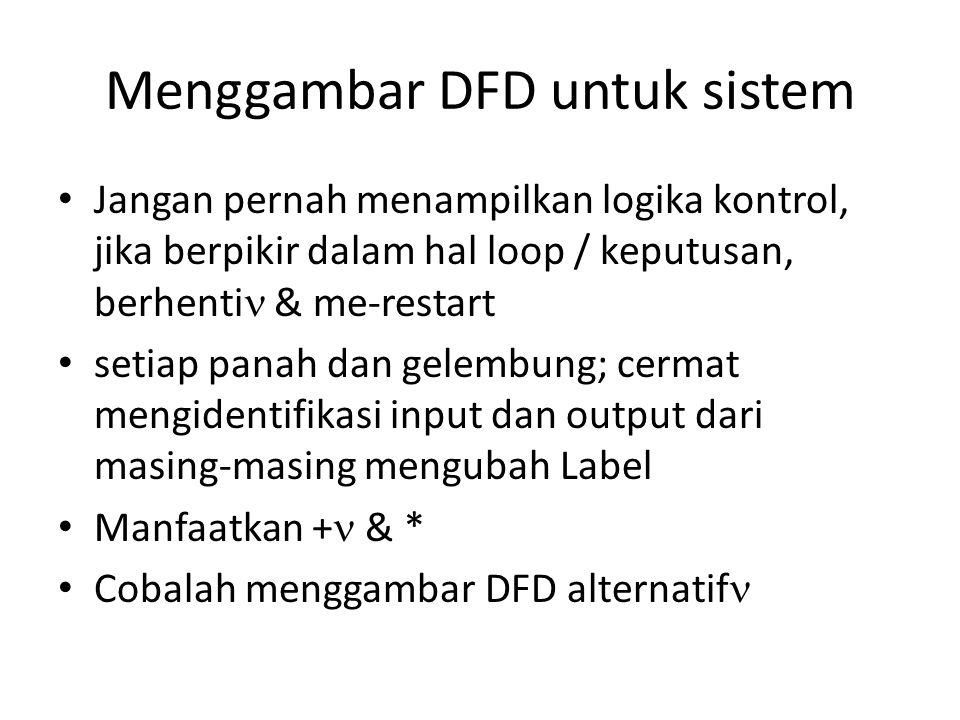 Menggambar DFD untuk sistem Jangan pernah menampilkan logika kontrol, jika berpikir dalam hal loop / keputusan, berhenti & me-restart setiap panah dan gelembung; cermat mengidentifikasi input dan output dari masing-masing mengubah Label Manfaatkan + & * Cobalah menggambar DFD alternatif
