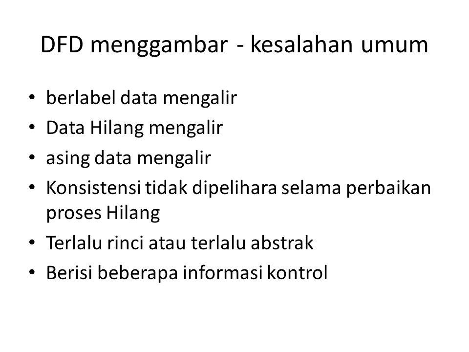 DFD menggambar - kesalahan umum berlabel data mengalir Data Hilang mengalir asing data mengalir Konsistensi tidak dipelihara selama perbaikan proses Hilang Terlalu rinci atau terlalu abstrak Berisi beberapa informasi kontrol