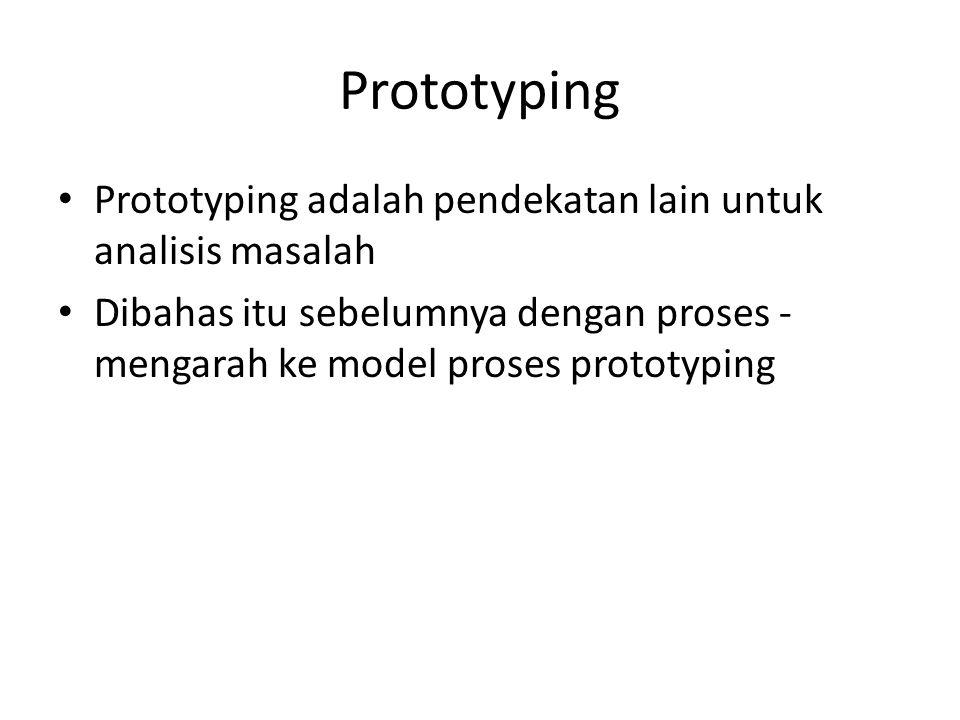 Prototyping Prototyping adalah pendekatan lain untuk analisis masalah Dibahas itu sebelumnya dengan proses - mengarah ke model proses prototyping