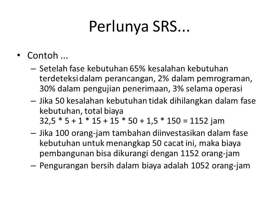 Perlunya SRS...Contoh...