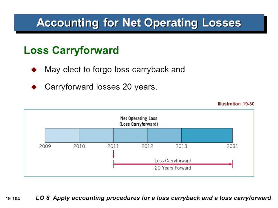 19-104 Loss Carryforward  May elect to forgo loss carryback and  Carryforward losses 20 years. Accounting for Net Operating Losses LO 8 Apply accoun