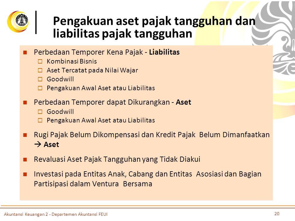 Pengakuan aset pajak tangguhan dan liabilitas pajak tangguhan Perbedaan Temporer Kena Pajak - Liabilitas  Kombinasi Bisnis  Aset Tercatat pada Nilai