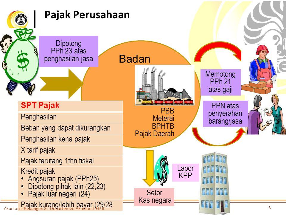 19-94 LO 5 Describe the presentation of income tax expense in the income statement.