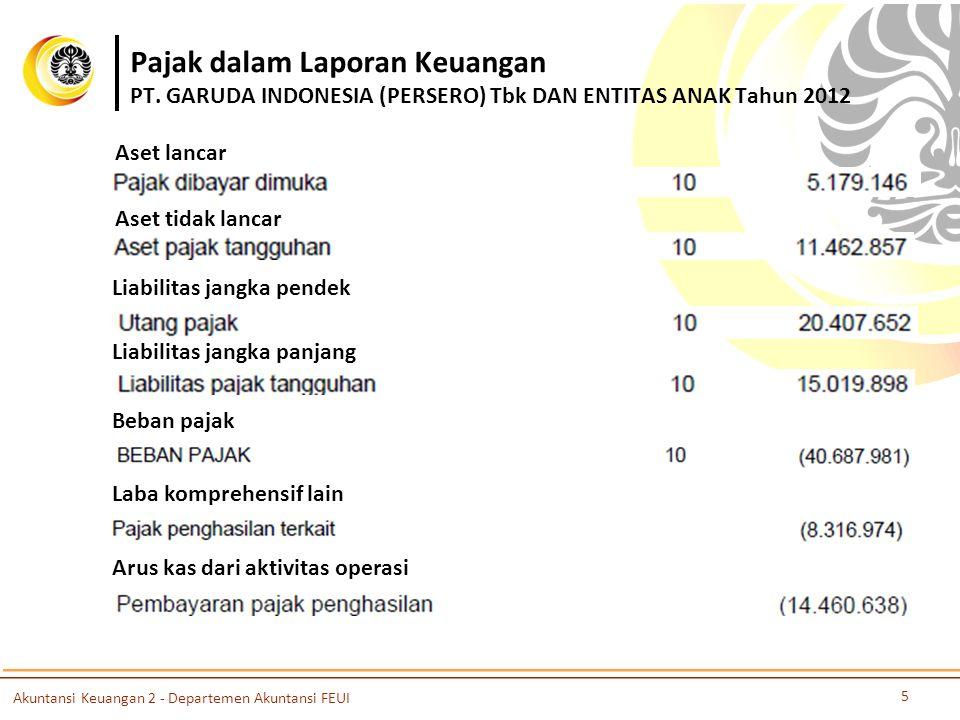 Pajak dalam Laporan Keuangan PT. GARUDA INDONESIA (PERSERO) Tbk DAN ENTITAS ANAK Tahun 2012 Akuntansi Keuangan 2 - Departemen Akuntansi FEUI 5 Aset la