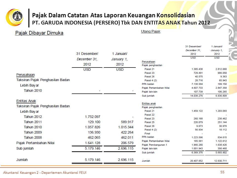 Pajak Dalam Catatan Atas Laporan Keuangan Konsolidasian PT. GARUDA INDONESIA (PERSERO) Tbk DAN ENTITAS ANAK Tahun 2012 Akuntansi Keuangan 2 - Departem