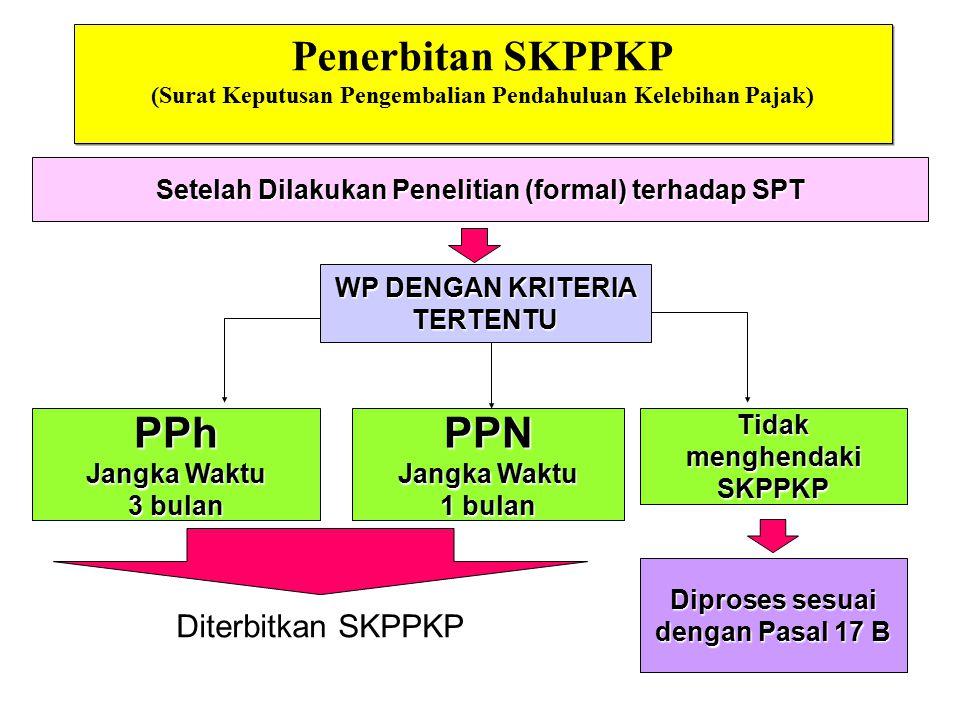 Kriteria WP yang dapat diberikan SKPPKP WP YANG : 1.