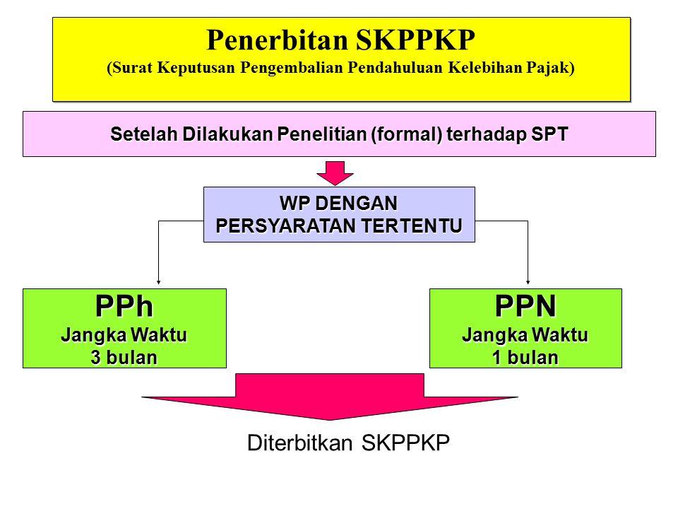 Penerbitan SKPPKP (Surat Keputusan Pengembalian Pendahuluan Kelebihan Pajak) Setelah Dilakukan Penelitian (formal) terhadap SPT PPN Jangka Waktu 1 bul
