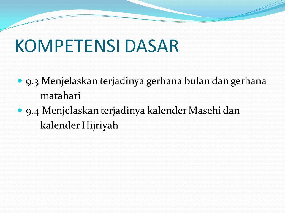 2.Kalender Hijriyah Dimulai dari bulan Muharrom dan berakhir pada bulan Dzulhijjah.