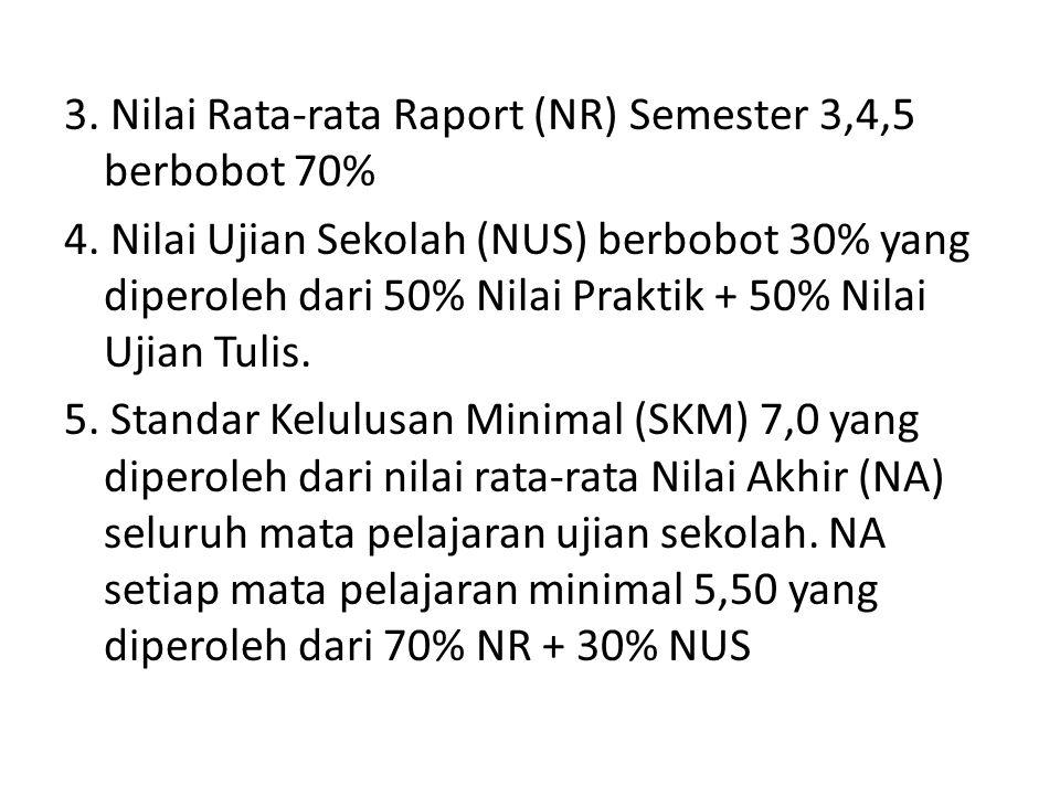 3. Nilai Rata-rata Raport (NR) Semester 3,4,5 berbobot 70% 4. Nilai Ujian Sekolah (NUS) berbobot 30% yang diperoleh dari 50% Nilai Praktik + 50% Nilai