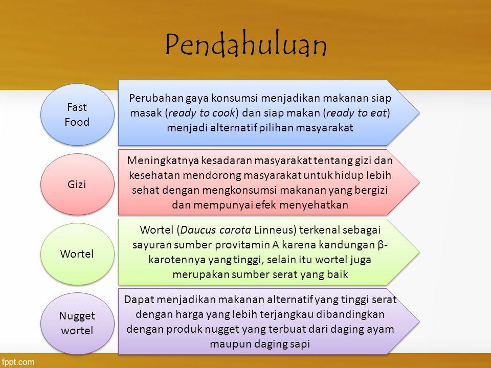 Tujuan 1.Meningkatkan palatabilitas produk chicken nugget dan menurunkan harga bahan baku (raw material).