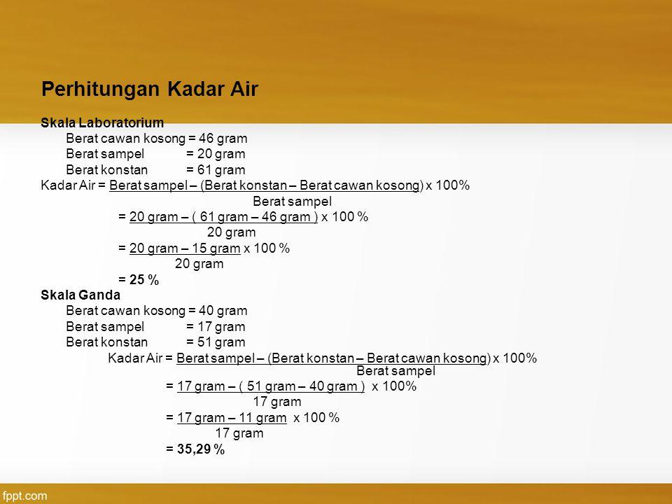 Skala Laboratorium Berat cawan kosong = 46 gram Berat sampel = 20 gram Berat konstan = 61 gram Kadar Air = Berat sampel – (Berat konstan – Berat cawan