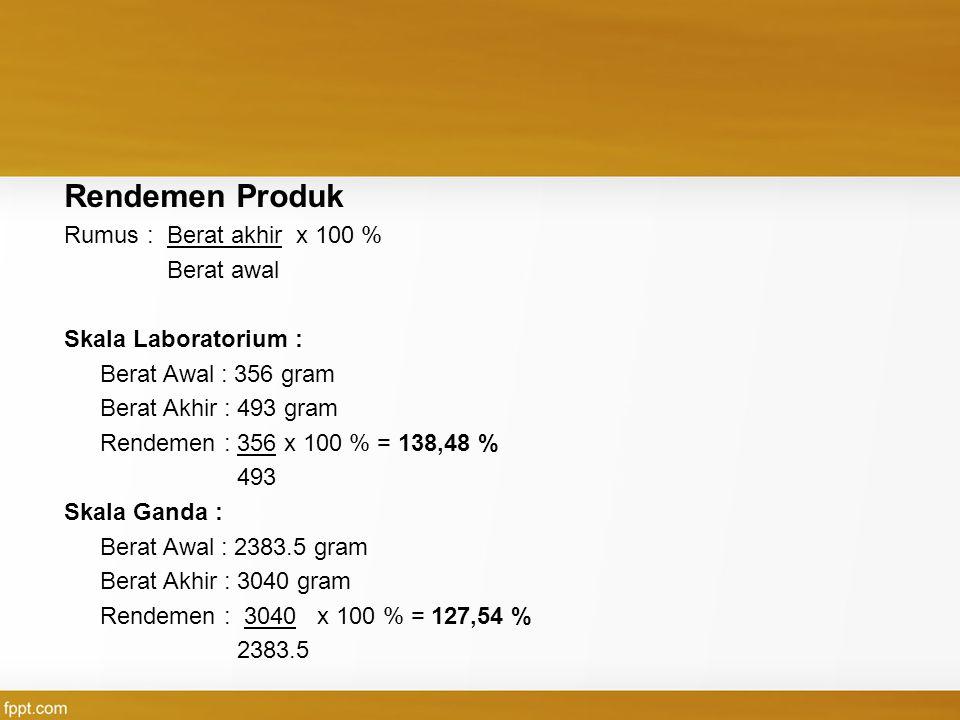 Rendemen Produk Rumus : Berat akhir x 100 % Berat awal Skala Laboratorium : Berat Awal : 356 gram Berat Akhir : 493 gram Rendemen : 356 x 100 % = 138,