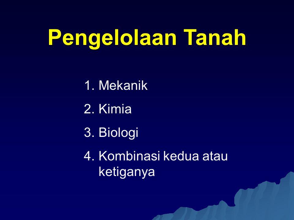 Pengelolaan Tanah 1.Mekanik 2.Kimia 3.Biologi 4.Kombinasi kedua atau ketiganya