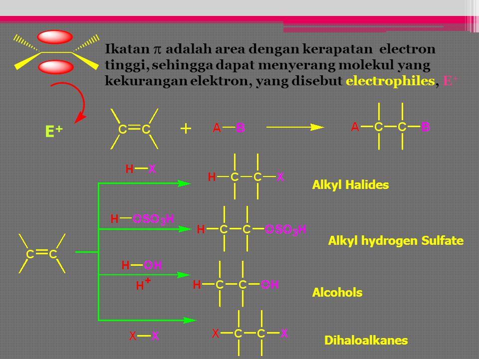 Ikatan  adalah area dengan kerapatan electron tinggi, sehingga dapat menyerang molekul yang kekurangan elektron, yang disebut electrophiles, E + E+E+ Alkyl Halides Alkyl hydrogen Sulfate Alcohols Dihaloalkanes