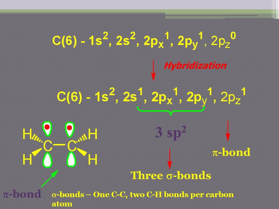 Hybridization 3 sp 2 Three  -bonds  -bond  -bonds – One C-C, two C-H bonds per carbon atom  -bond