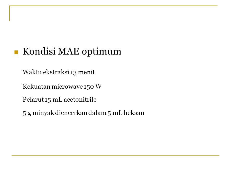 Kondisi MAE optimum Waktu ekstraksi 13 menit Kekuatan microwave 150 W Pelarut 15 mL acetonitrile 5 g minyak diencerkan dalam 5 mL heksan