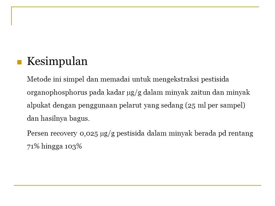 Kesimpulan Metode ini simpel dan memadai untuk mengekstraksi pestisida organophosphorus pada kadar µg/g dalam minyak zaitun dan minyak alpukat dengan
