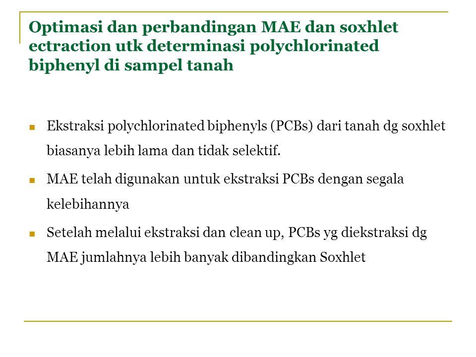 Optimasi dan perbandingan MAE dan soxhlet ectraction utk determinasi polychlorinated biphenyl di sampel tanah Ekstraksi polychlorinated biphenyls (PCB