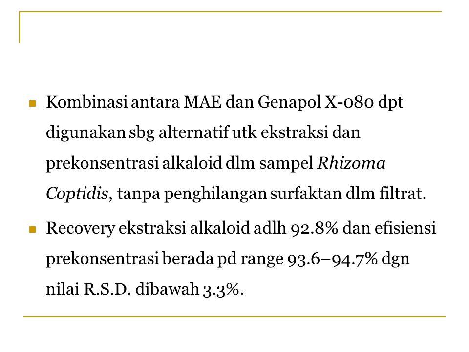 Kombinasi antara MAE dan Genapol X-080 dpt digunakan sbg alternatif utk ekstraksi dan prekonsentrasi alkaloid dlm sampel Rhizoma Coptidis, tanpa pengh