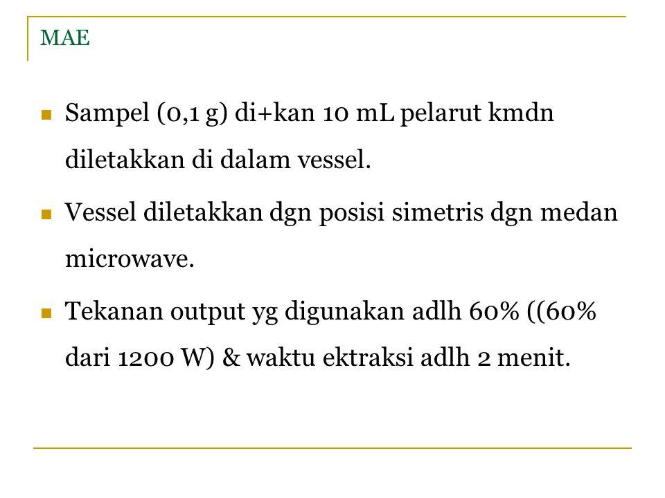 MAE Sampel (0,1 g) di+kan 10 mL pelarut kmdn diletakkan di dalam vessel. Vessel diletakkan dgn posisi simetris dgn medan microwave. Tekanan output yg