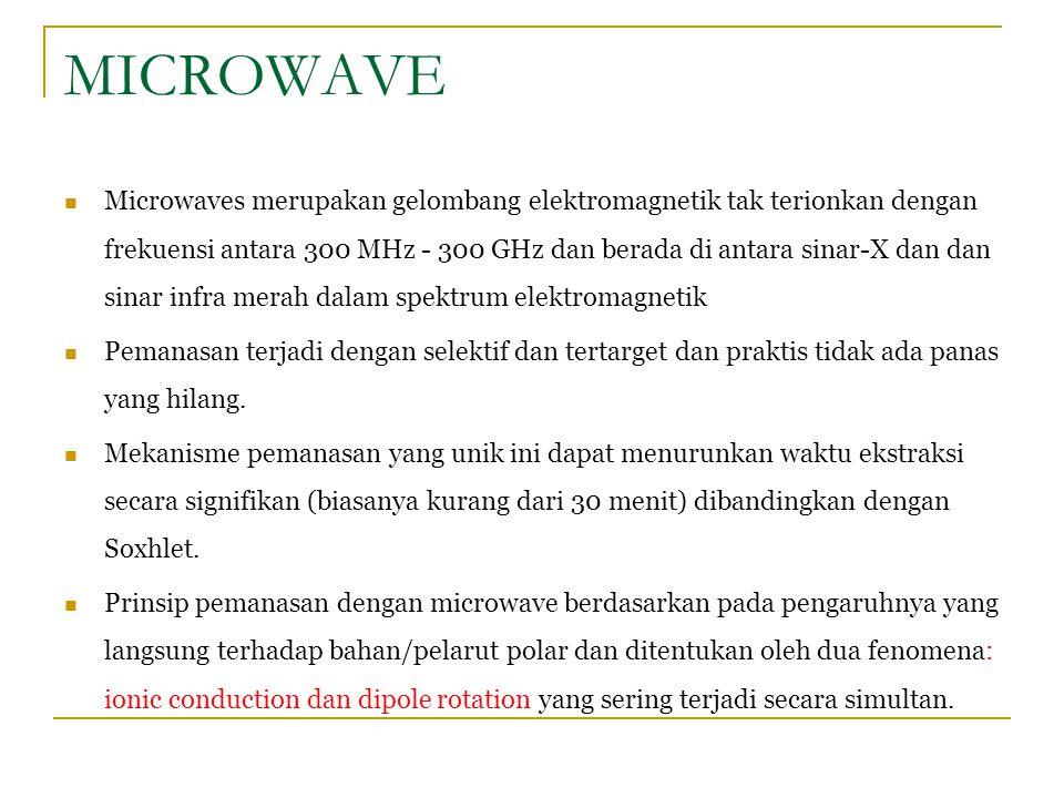 MICROWAVE Microwaves merupakan gelombang elektromagnetik tak terionkan dengan frekuensi antara 300 MHz - 300 GHz dan berada di antara sinar-X dan dan