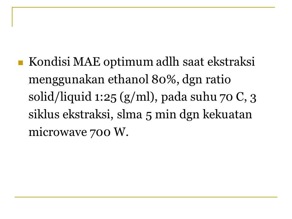 Kondisi MAE optimum adlh saat ekstraksi menggunakan ethanol 80%, dgn ratio solid/liquid 1:25 (g/ml), pada suhu 70 C, 3 siklus ekstraksi, slma 5 min dg