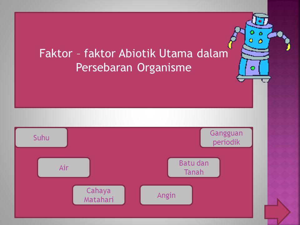 Abiotik (bahasa Inggris: Abiotic) adalah salah satu komponen atau faktor dalam lingkungan. Komponen abiotik adalah segala sesuatu yang tidak bernyawa