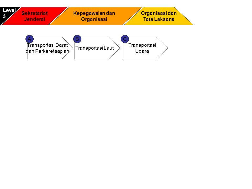 Sekretariat Jenderal Organisasi dan Tata Laksana Level3 Kepegawaian dan Organisasi Transportasi Darat dan Perkeretaapian Transportasi Laut AB Transpor