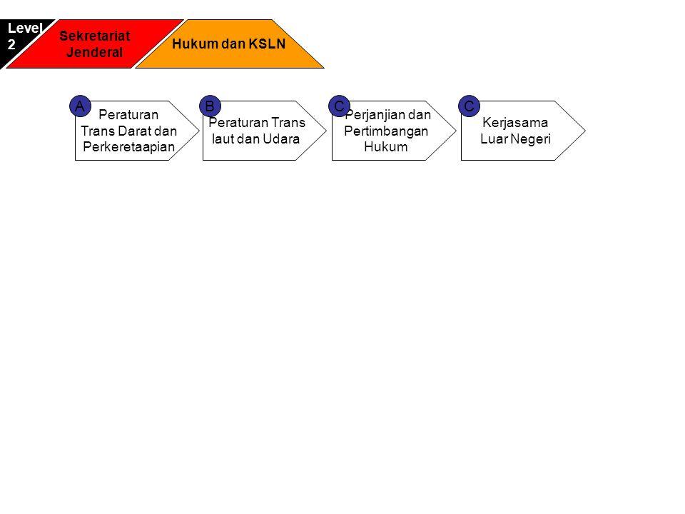 Sekretariat Jenderal Hukum dan KSLN Level2 Peraturan Trans Darat dan Perkeretaapian Peraturan Trans laut dan Udara AB Perjanjian dan Pertimbangan Huku