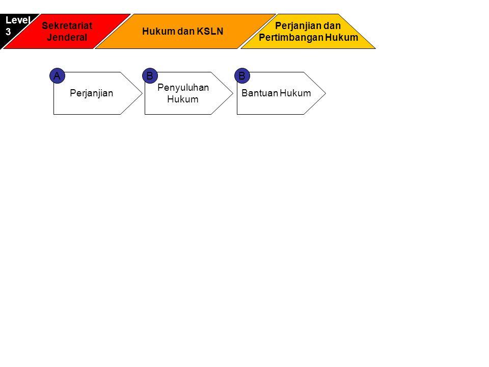 Sekretariat Jenderal Perjanjian dan Pertimbangan Hukum Level3 Hukum dan KSLN Perjanjian Penyuluhan Hukum AB Bantuan Hukum B