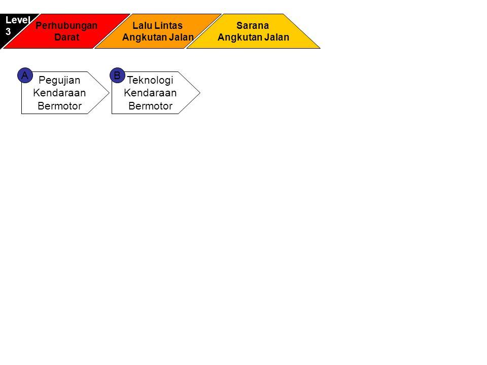Perhubungan Darat Sarana Angkutan Jalan Level3 Lalu Lintas Angkutan Jalan Pegujian Kendaraan Bermotor Teknologi Kendaraan Bermotor AB
